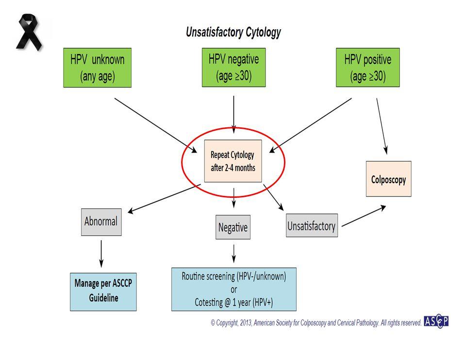 Eve Götürülecek Mesajlar HPV(-) olsa bile yetersiz smear tekrar edilmeli Sito(-) TZ(-) ise hemen smear tekrarı gerekli değil 30 yaş üstü Sito(-) HPV(+); 1 yıl sonra ko-test ASC-US HPV(+) ise kolposkopi ASC-US HPV (-) 3 yıl sonra ko-test ASC-US HPV(-) olsa bile 65 yaşından sonra da taramaya devam etmeli 21-24 yaş genç kadınlarda daha konservatif yaklaşılır Gebelerde invaziv girişimlerden sakınılır.