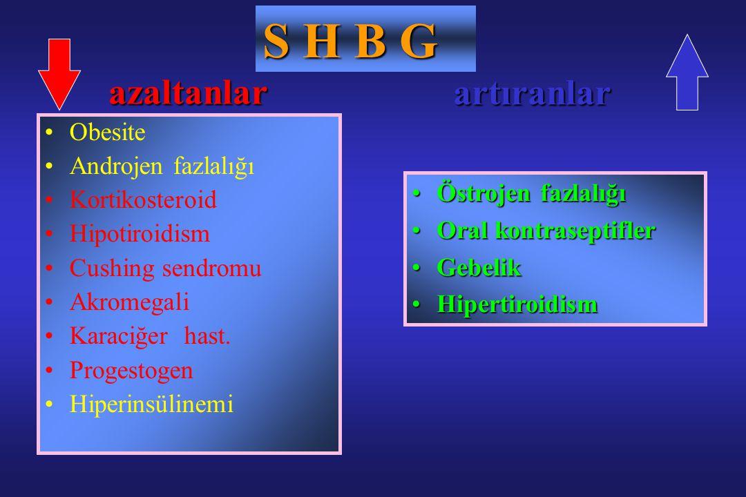 Obesite Androjen fazlalığı Kortikosteroid Hipotiroidism Cushing sendromu Akromegali Karaciğer hast. Progestogen Hiperinsülinemi Östrojen fazlalığıÖstr