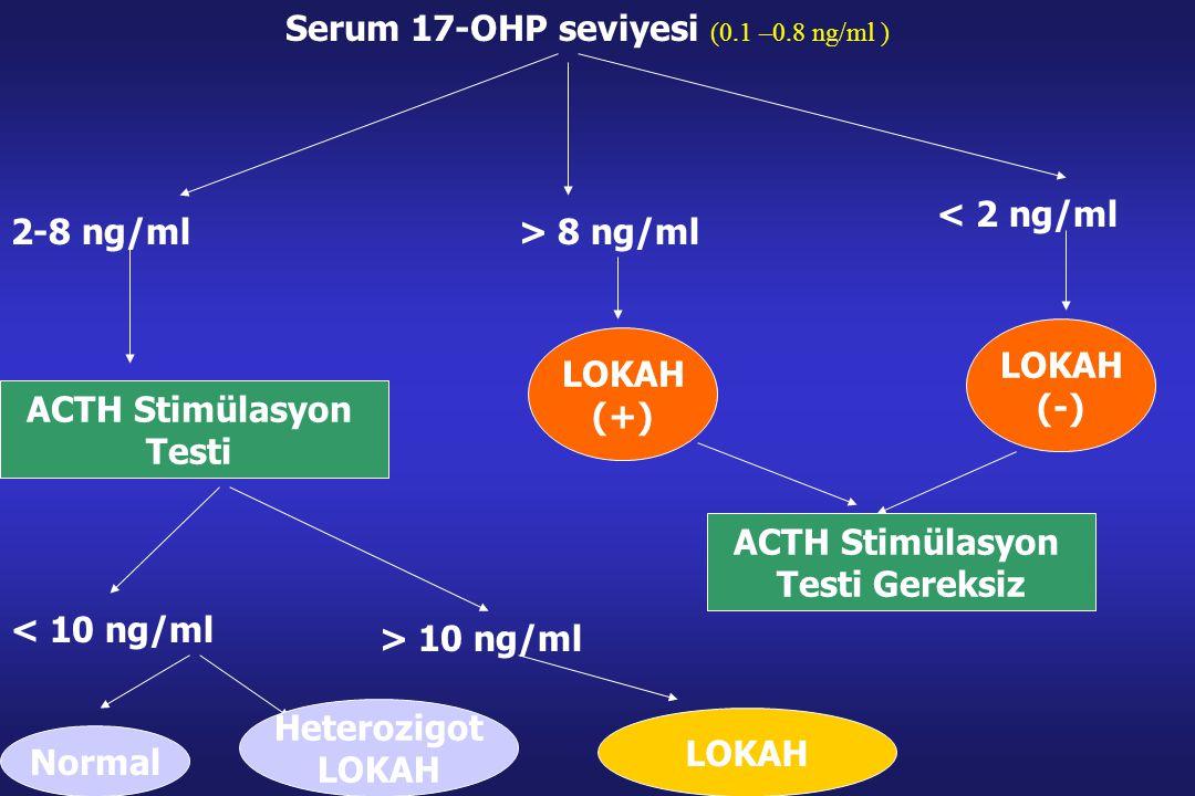Serum 17-OHP seviyesi (0.1 –0.8 ng/ml ) < 2 ng/ml > 8 ng/ml2-8 ng/ml LOKAH (+) LOKAH (-) ACTH Stimülasyon Testi Gereksiz ACTH Stimülasyon Testi > 10 n