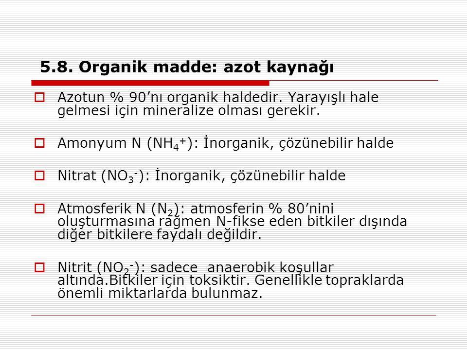 5.8. Organik madde: azot kaynağı  Azotun % 90'nı organik haldedir. Yarayışlı hale gelmesi için mineralize olması gerekir.  Amonyum N (NH 4 + ): İnor