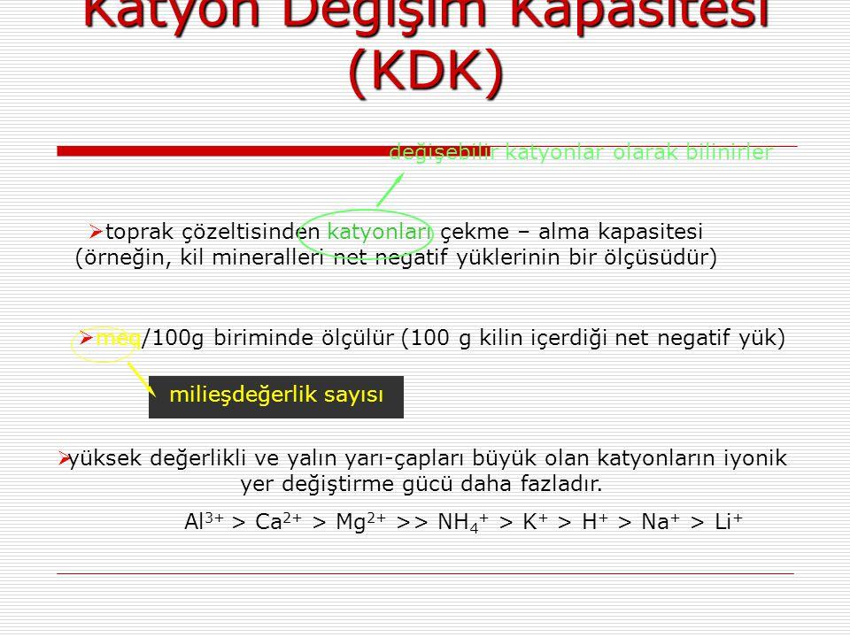 Katyon Değişim Kapasitesi (KDK)  toprak çözeltisinden katyonları çekme – alma kapasitesi (örneğin, kil mineralleri net negatif yüklerinin bir ölçüsüd