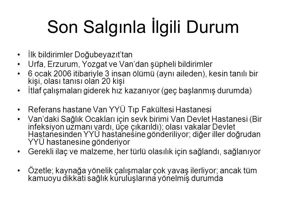 Son Salgınla İlgili Durum İlk bildirimler Doğubeyazıt'tan Urfa, Erzurum, Yozgat ve Van'dan şüpheli bildirimler 6 ocak 2006 itibariyle 3 insan ölümü (a