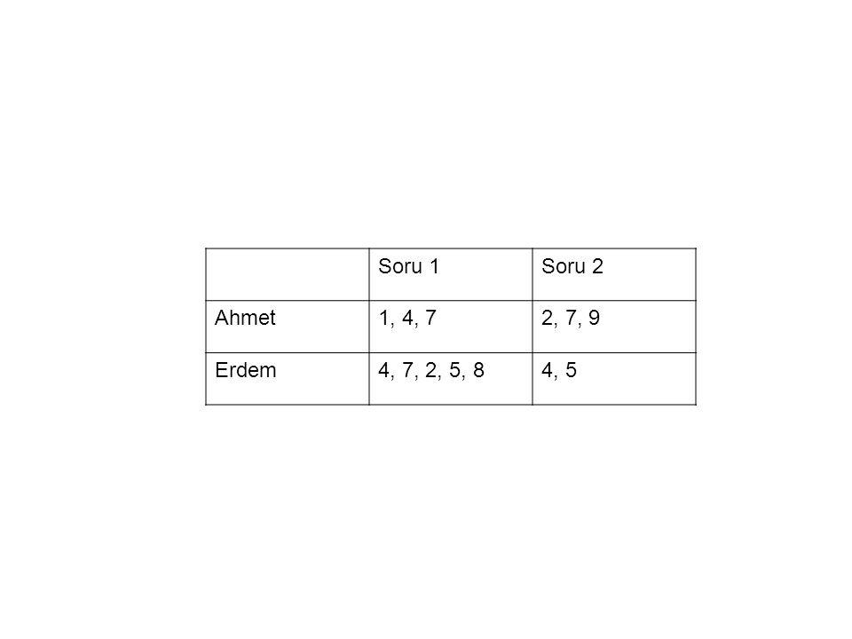 Soru 1Soru 2 Ahmet1, 4, 72, 7, 9 Erdem4, 7, 2, 5, 84, 5