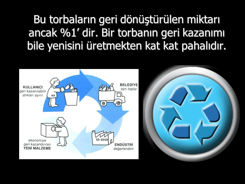 Dünyada dakikada yaklaşık 1 milyon, yılda 500 milyar ile 1 trilyon arası plastik torba kullanılmaktadır.