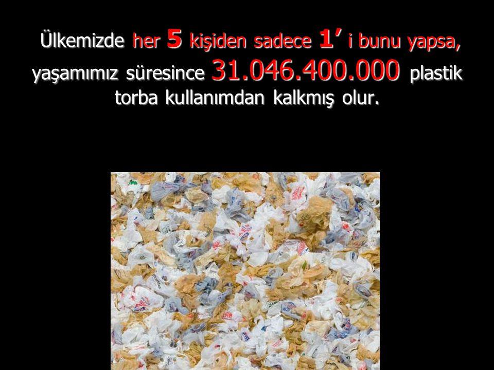 Ülkemizde her 5 kişiden sadece 1' i bunu yapsa, yaşamımız süresince 31.046.400.000 plastik torba kullanımdan kalkmış olur. Ülkemizde her 5 kişiden sad