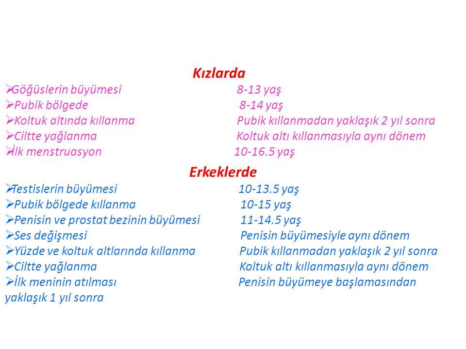 Kızlarda  Göğüslerin büyümesi 8-13 yaş  Pubik bölgede 8-14 yaş  Koltuk altında kıllanma Pubik kıllanmadan yaklaşık 2 yıl sonra  Ciltte yağlanma Koltuk altı kıllanmasıyla aynı dönem  İlk menstruasyon 10-16.5 yaş Erkeklerde  Testislerin büyümesi 10-13.5 yaş  Pubik bölgede kıllanma 10-15 yaş  Penisin ve prostat bezinin büyümesi 11-14.5 yaş  Ses değişmesi Penisin büyümesiyle aynı dönem  Yüzde ve koltuk altlarında kıllanma Pubik kıllanmadan yaklaşık 2 yıl sonra  Ciltte yağlanma Koltuk altı kıllanmasıyla aynı dönem  İlk meninin atılması Penisin büyümeye başlamasından yaklaşık 1 yıl sonra