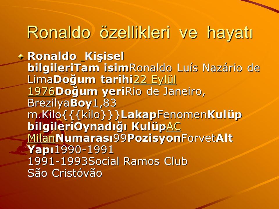 Ronaldo özellikleri ve hayatı Ronaldo Kişisel bilgileriTam isimRonaldo Luís Nazário de LimaDoğum tarihi22 Eylül 1976Doğum yeriRio de Janeiro, BrezilyaBoy1,83 m.Kilo{{{kilo}}}LakapFenomenKulüp bilgileriOynadığı KulüpAC MilanNumarası99PozisyonForvetAlt Yapı1990-1991 1991-1993Social Ramos Club São Cristóvão 22 Eylül 1976AC Milan 22 Eylül 1976AC Milan