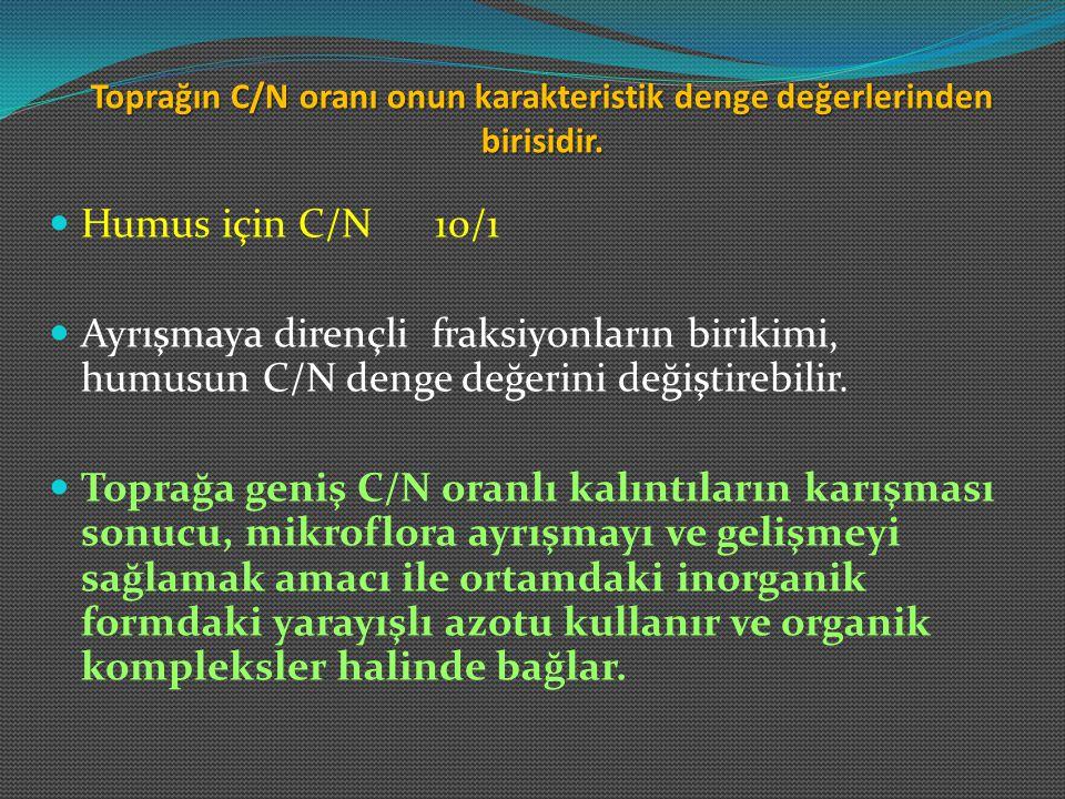 Toprağın C/N oranı onun karakteristik denge değerlerinden birisidir. Humus için C/N 10/1 Ayrışmaya dirençli fraksiyonların birikimi, humusun C/N denge
