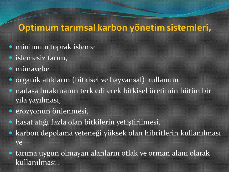 Optimum tarımsal karbon yönetim sistemleri, minimum toprak işleme işlemesiz tarım, münavebe organik atıkların (bitkisel ve hayvansal) kullanımı nadasa