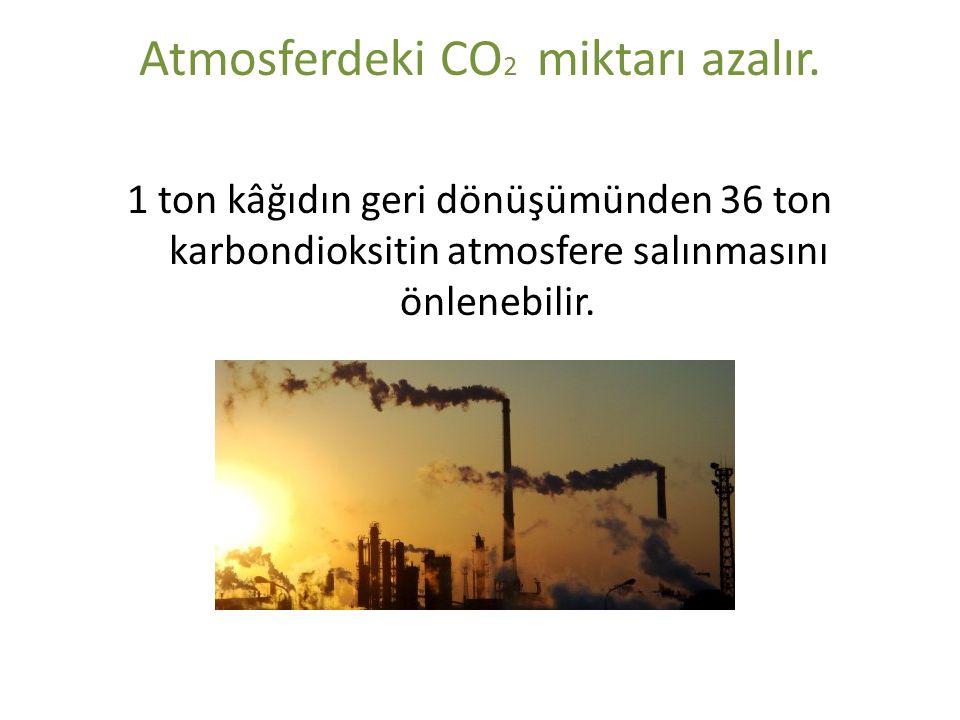 Atmosferdeki CO 2 miktarı azalır. 1 ton kâğıdın geri dönüşümünden 36 ton karbondioksitin atmosfere salınmasını önlenebilir.