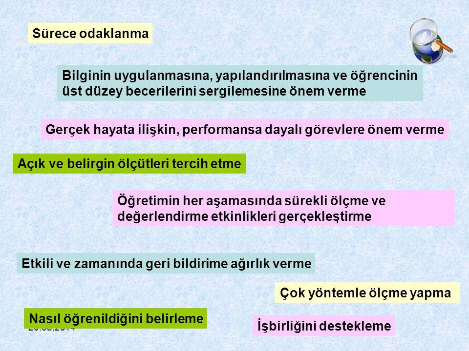 20.08.2014 Yeni Ölçme Değerlendirme Performans GörevleriProjeÖğrenci Ürün Dosyası (Portfolyo) Dereceli Puanlama Anahtarı Kontrol Listeleri Derecelendi