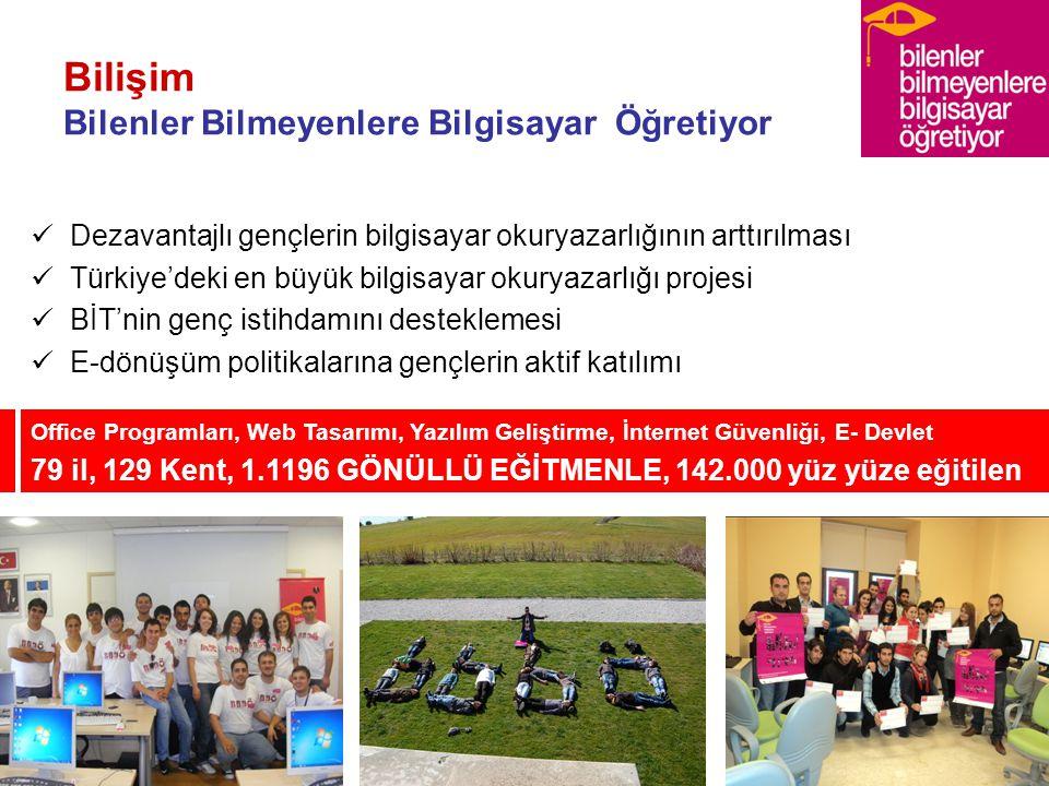 Bilişim Bilenler Bilmeyenlere Bilgisayar Öğretiyor Dezavantajlı gençlerin bilgisayar okuryazarlığının arttırılması Türkiye'deki en büyük bilgisayar ok
