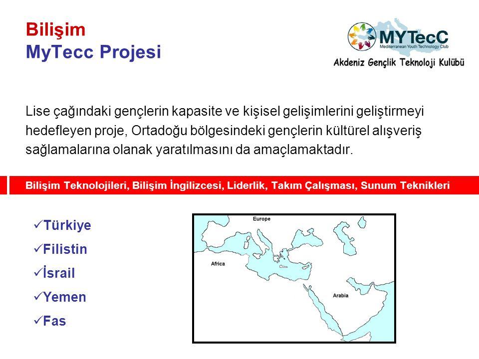 Bilişim MyTecc Projesi Lise çağındaki gençlerin kapasite ve kişisel gelişimlerini geliştirmeyi hedefleyen proje, Ortadoğu bölgesindeki gençlerin kültü
