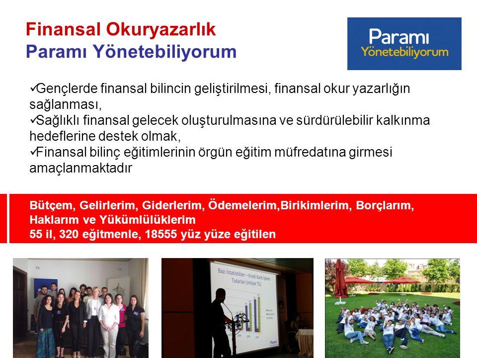 Finansal Okuryazarlık Paramı Yönetebiliyorum Gençlerde finansal bilincin geliştirilmesi, finansal okur yazarlığın sağlanması, Sağlıklı finansal gelece