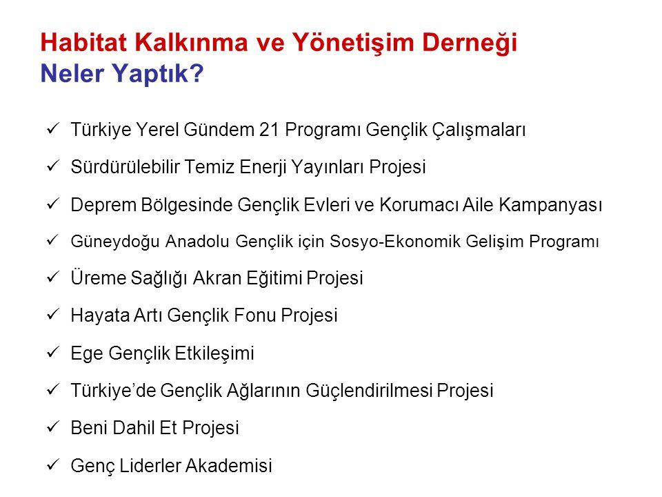 Habitat Kalkınma ve Yönetişim Derneği Neler Yaptık? Türkiye Yerel Gündem 21 Programı Gençlik Çalışmaları Sürdürülebilir Temiz Enerji Yayınları Projesi