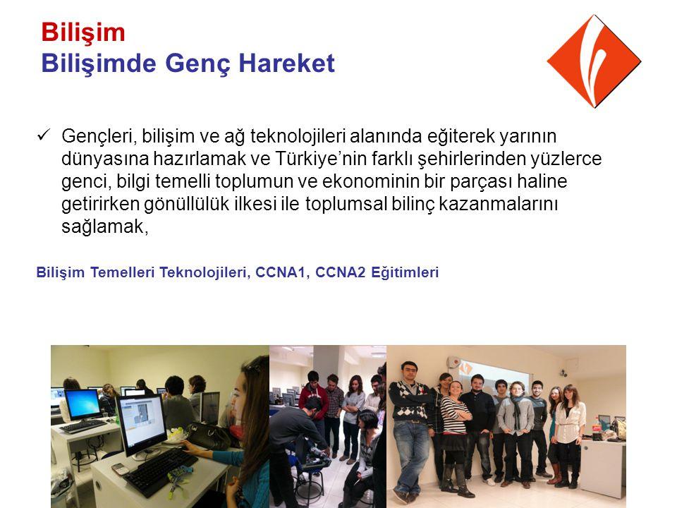 Bilişim Bilişimde Genç Hareket Gençleri, bilişim ve ağ teknolojileri alanında eğiterek yarının dünyasına hazırlamak ve Türkiye'nin farklı şehirlerinden yüzlerce genci, bilgi temelli toplumun ve ekonominin bir parçası haline getirirken gönüllülük ilkesi ile toplumsal bilinç kazanmalarını sağlamak, Bilişim Temelleri Teknolojileri, CCNA1, CCNA2 Eğitimleri