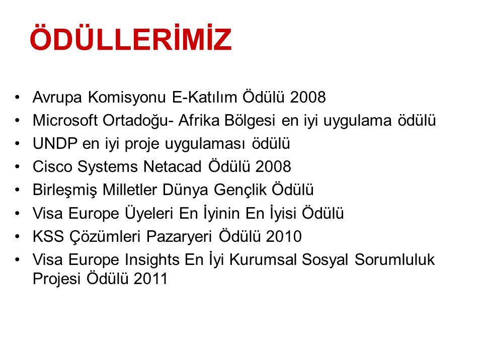 ÖDÜLLERİMİZ Avrupa Komisyonu E-Katılım Ödülü 2008 Microsoft Ortadoğu- Afrika Bölgesi en iyi uygulama ödülü UNDP en iyi proje uygulaması ödülü Cisco Systems Netacad Ödülü 2008 Birleşmiş Milletler Dünya Gençlik Ödülü Visa Europe Üyeleri En İyinin En İyisi Ödülü KSS Çözümleri Pazaryeri Ödülü 2010 Visa Europe Insights En İyi Kurumsal Sosyal Sorumluluk Projesi Ödülü 2011