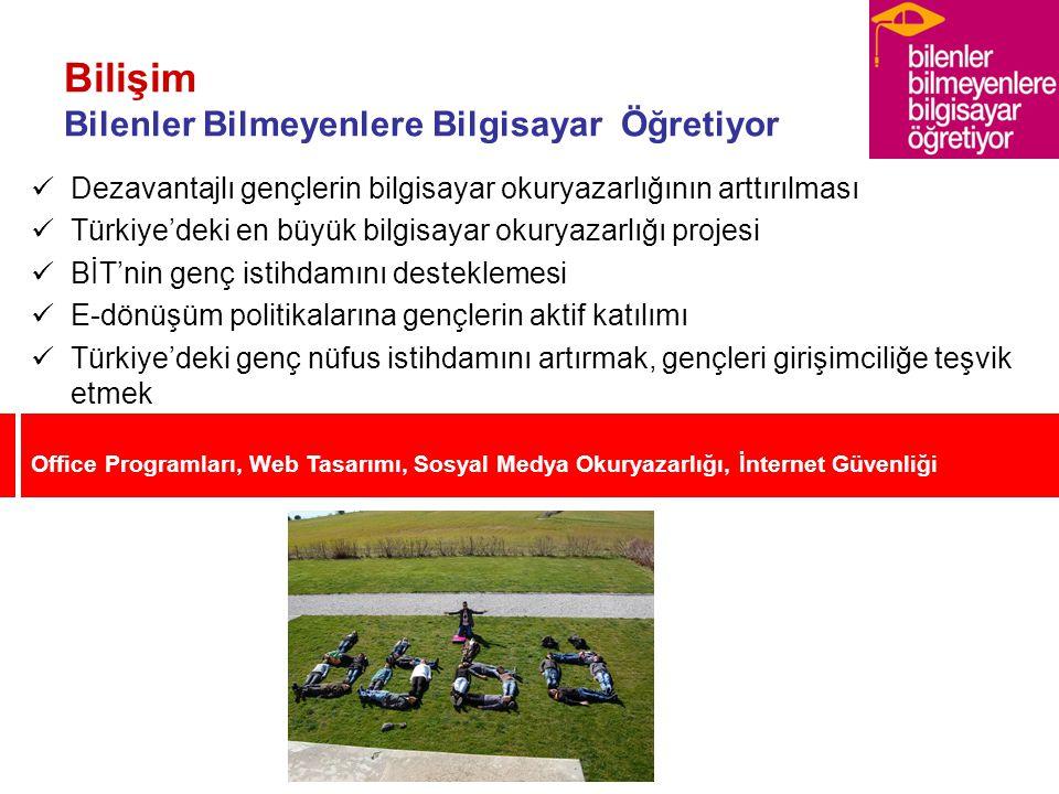 Bilişim Bilenler Bilmeyenlere Bilgisayar Öğretiyor Dezavantajlı gençlerin bilgisayar okuryazarlığının arttırılması Türkiye'deki en büyük bilgisayar okuryazarlığı projesi BİT'nin genç istihdamını desteklemesi E-dönüşüm politikalarına gençlerin aktif katılımı Türkiye'deki genç nüfus istihdamını artırmak, gençleri girişimciliğe teşvik etmek Office Programları, Web Tasarımı, Sosyal Medya Okuryazarlığı, İnternet Güvenliği