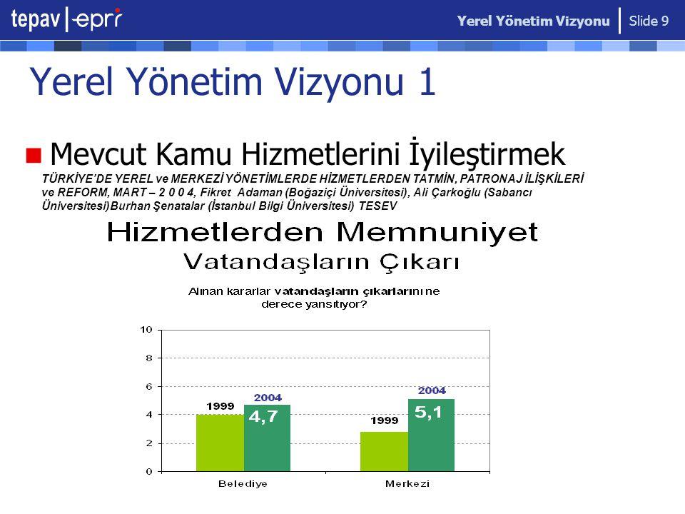 Yerel Yönetim Vizyonu Slide 9 Yerel Yönetim Vizyonu 1 Mevcut Kamu Hizmetlerini İyileştirmek TÜRKİYE'DE YEREL ve MERKEZİ YÖNETİMLERDE HİZMETLERDEN TATM