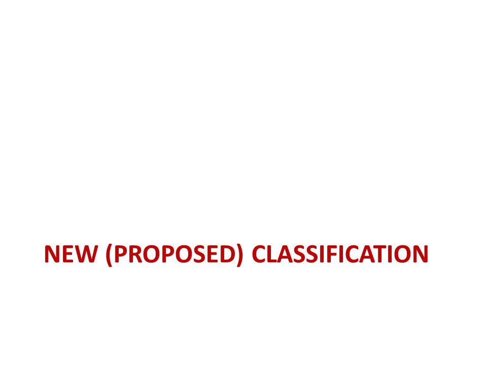2011 Multidisciplinary approach Small specimens