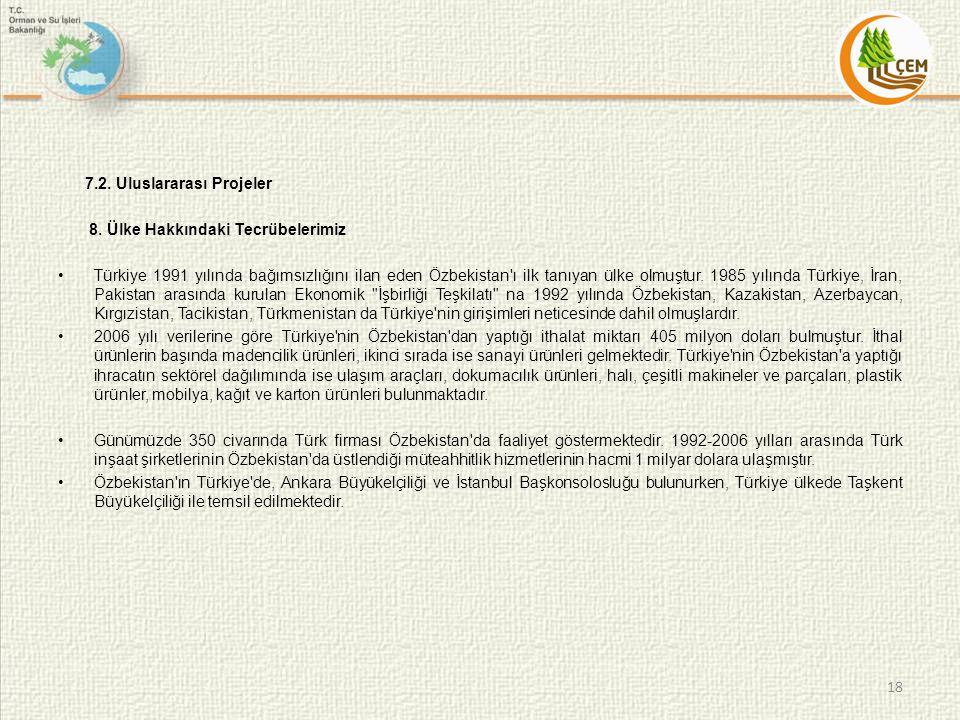 7.2. Uluslararası Projeler 8. Ülke Hakkındaki Tecrübelerimiz Türkiye 1991 yılında bağımsızlığını ilan eden Özbekistan'ı ilk tanıyan ülke olmuştur. 198