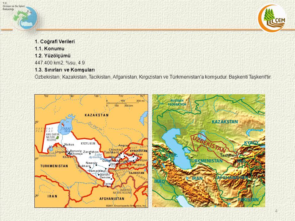 1. Coğrafi Verileri 1.1. Konumu 1.2. Yüzölçümü 447.400 km2, %su, 4.9 1.3. Sınırları ve Komşuları Özbekistan; Kazakistan, Tacikistan, Afganistan, Kırgı