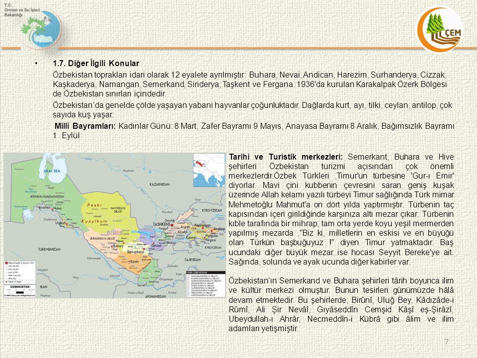 1.7. Diğer İlgili Konular Özbekistan toprakları idari olarak 12 eyalete ayrılmıştır: Buhara, Nevai, Andican, Harezim, Surhanderya, Cizzak, Kaşkaderya,