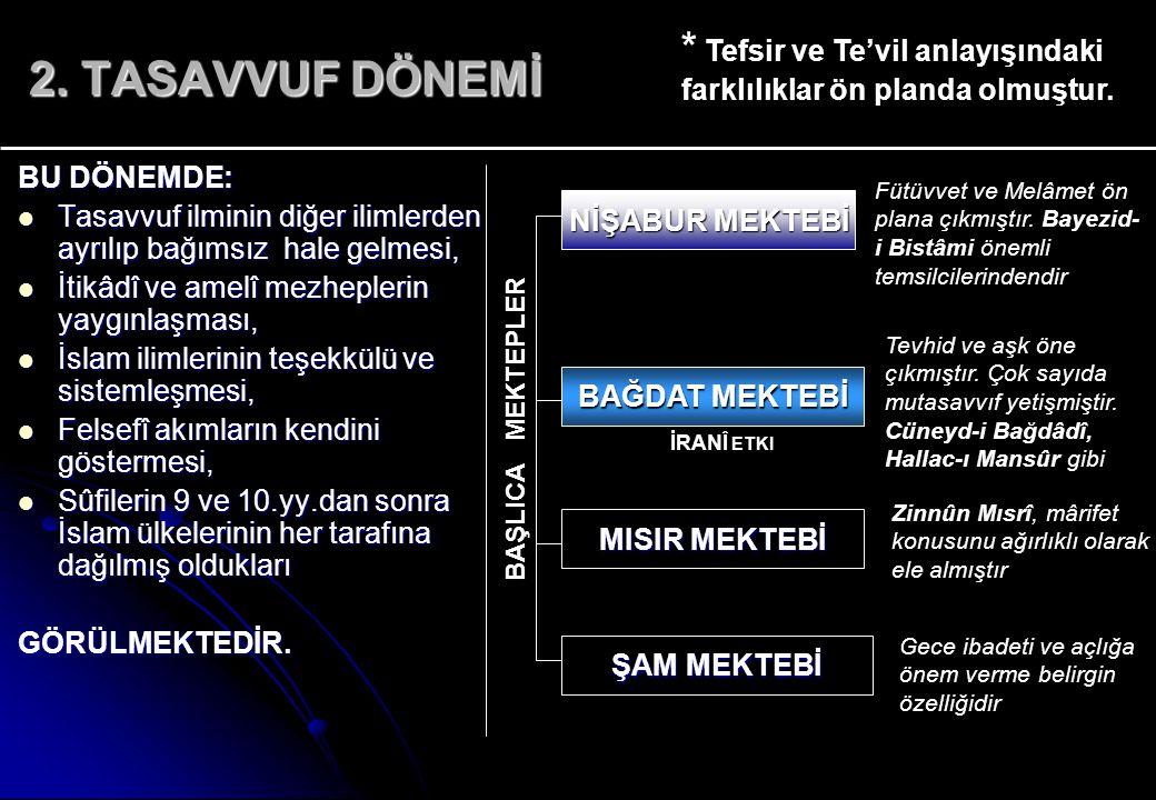 3.TARİKATLAR DÖNEMİ BU SÜRECE NASIL GELİNDİ.