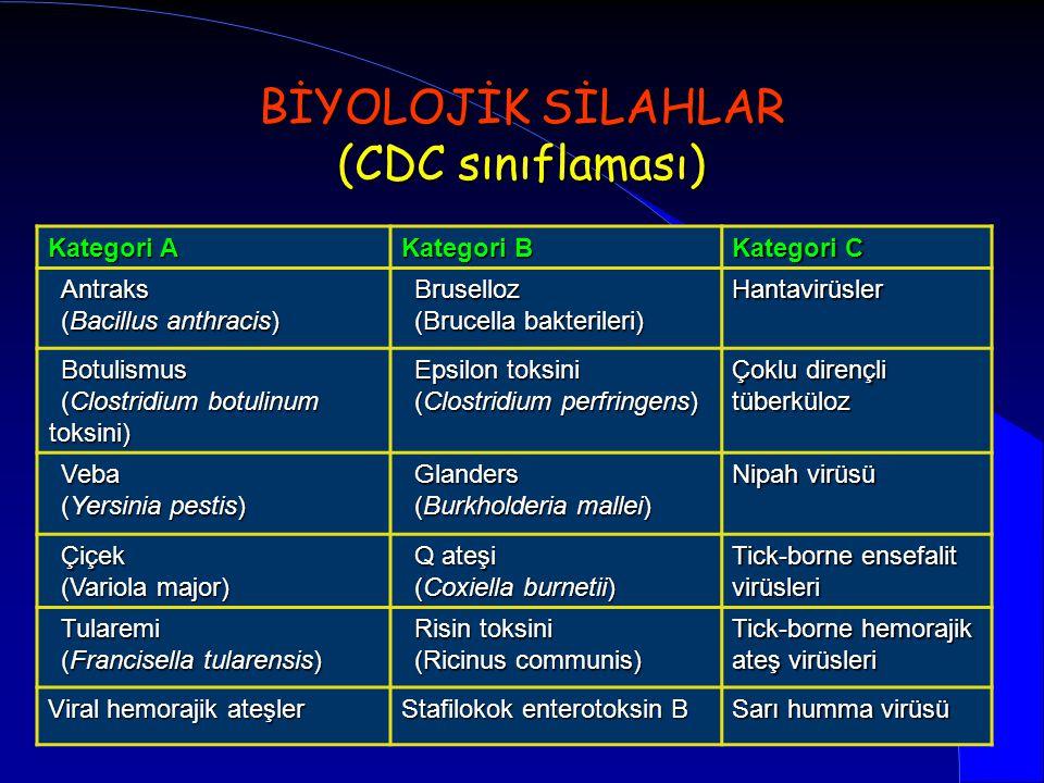 BİYOLOJİK SİLAHLAR (CDC sınıflaması) Kategori A Kategori B Kategori C Antraks (Bacillus anthracis) Bruselloz (Brucella bakterileri) Hantavirüsler Botu