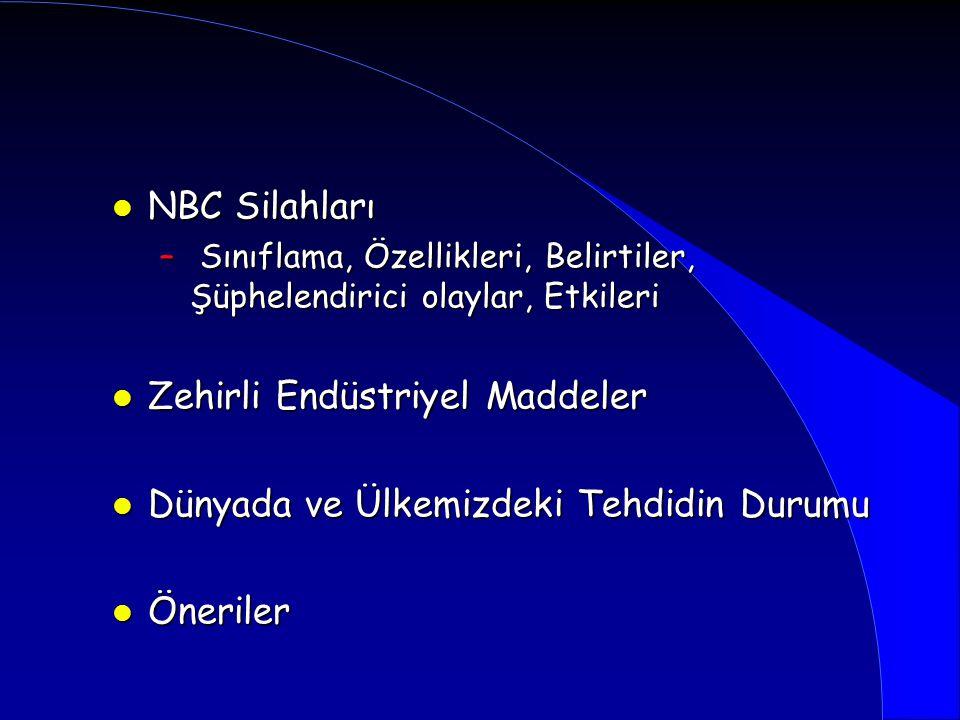 NBC SİLAHLARI (Kitle İmha Silahları) 1.