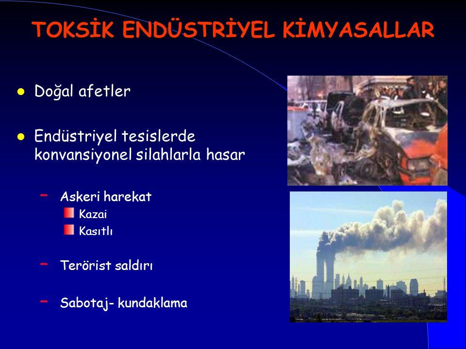 l Doğal afetler l Endüstriyel tesislerde konvansiyonel silahlarla hasar – Askeri harekat Kazai Kasıtlı – Terörist saldırı – Sabotaj- kundaklama TOKSİK