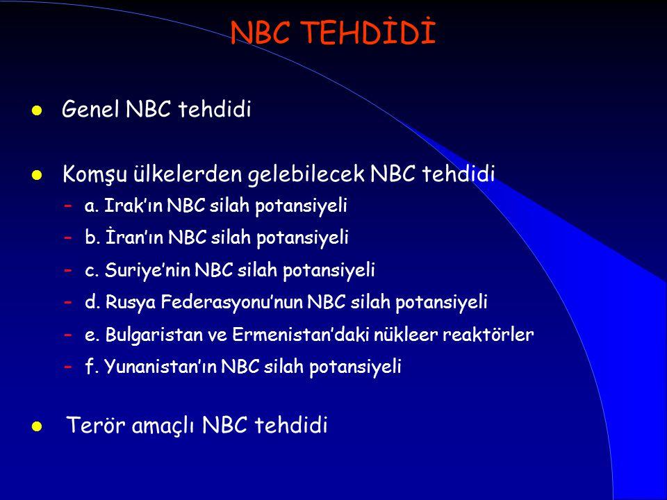 NBC TEHDİDİ l Genel NBC tehdidi l Komşu ülkelerden gelebilecek NBC tehdidi –a. Irak'ın NBC silah potansiyeli –b. İran'ın NBC silah potansiyeli –c. Sur