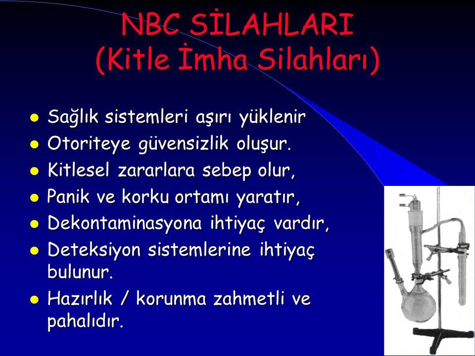 Irak Irak, mevcut durumu itibari ile tehdit oluşturmamaktadır. KOMŞU ÜLKELERİN NBC TEHDİDİ
