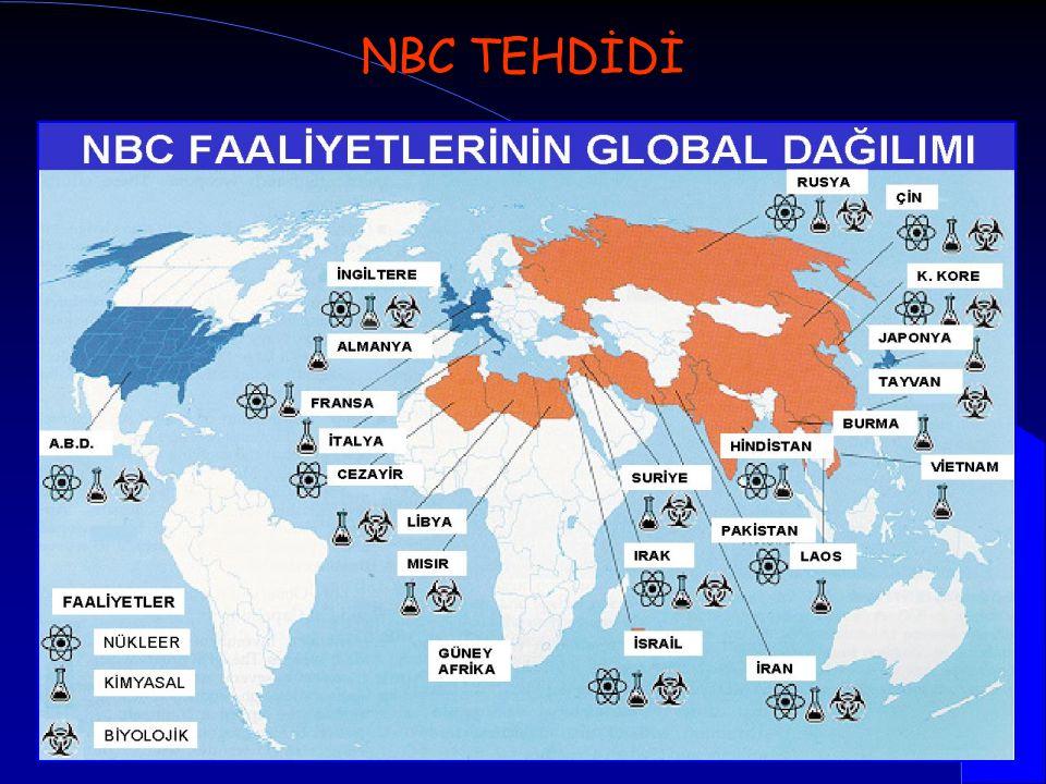 NBC TEHDİDİ