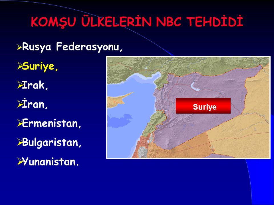   Rusya Federasyonu,   Suriye,   Irak,   İran,   Ermenistan,   Bulgaristan,   Yunanistan. Suriye KOMŞU ÜLKELERİN NBC TEHDİDİ