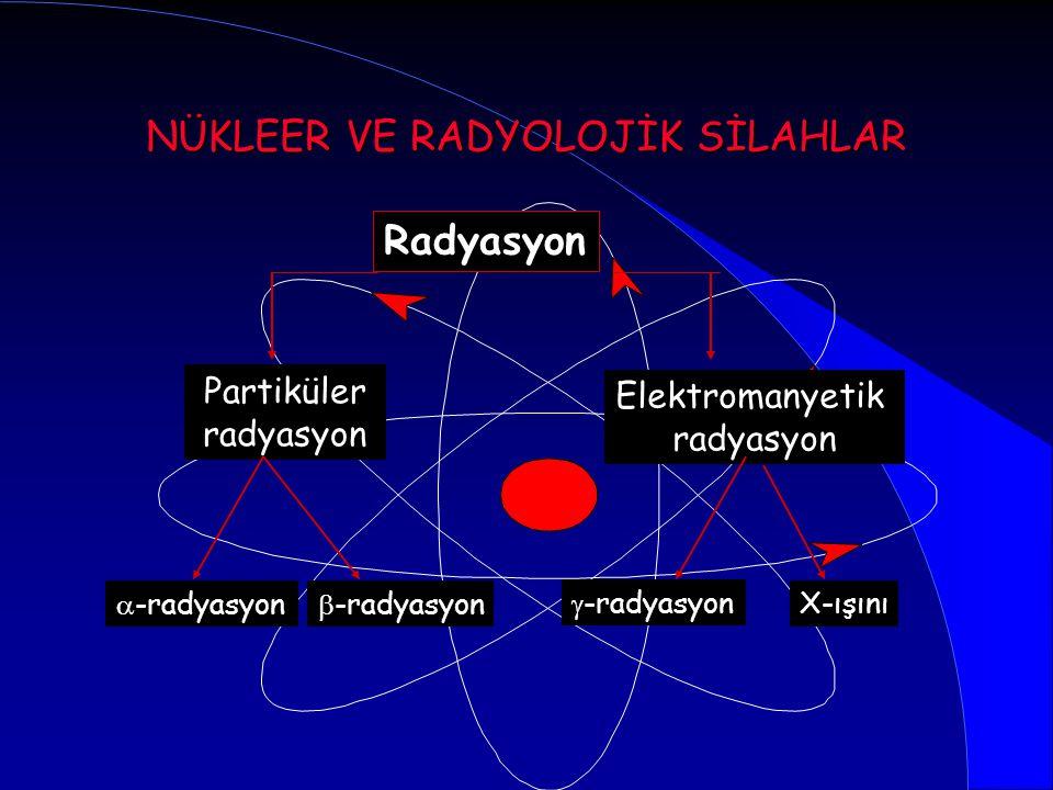 Radyasyon Partiküler radyasyon Elektromanyetik radyasyon  -radyasyon  -radyasyon  -radyasyon X-ışını NÜKLEER VE RADYOLOJİK SİLAHLAR
