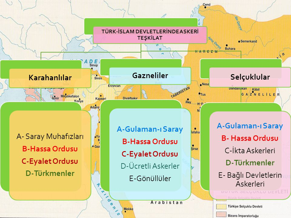 Harezmşahlar Devletinin adlî teş-kilâtı bütün Müslüman-Türk dev-letlerinde olduğu gibi şer'î ve örfî kanunlar idi. Memlekette en çok Hanefî ve kısme