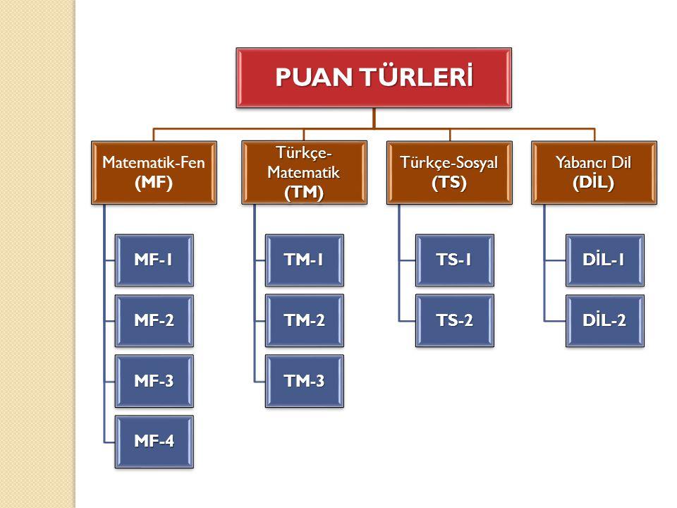 PUAN TÜRLER İ Matematik-Fen (MF) MF-1 MF-2 MF-3 MF-4 Türkçe- Matematik (TM) TM-1 TM-2 TM-3 Türkçe-Sosyal (TS) TS-1 TS-2 Yabancı Dil (D İ L) D İ L-1 D