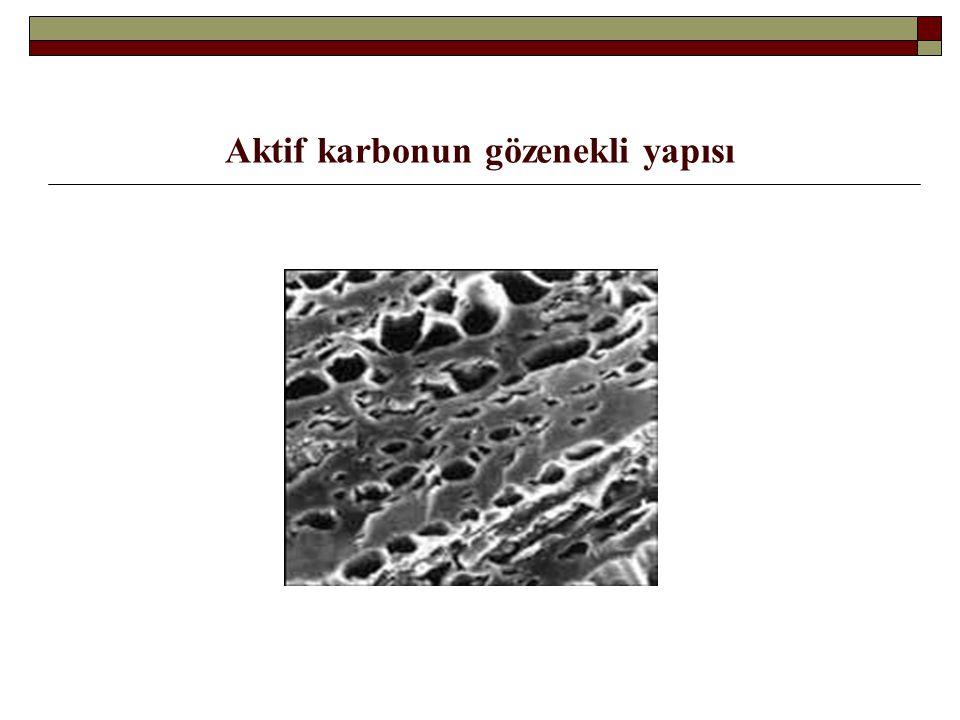 Aktif karbonun gözenekli yapısı