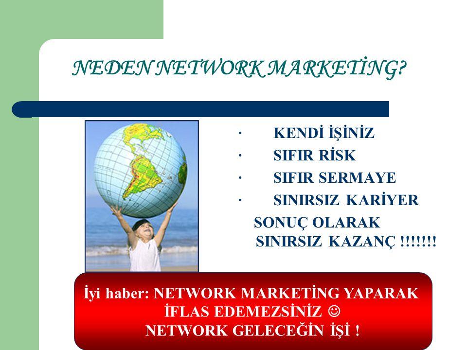 ŞİFRE 7 : BU KARAR DOĞRU MU? Network marketing dünya da en hızlı gelişen ticaret şeklidir.