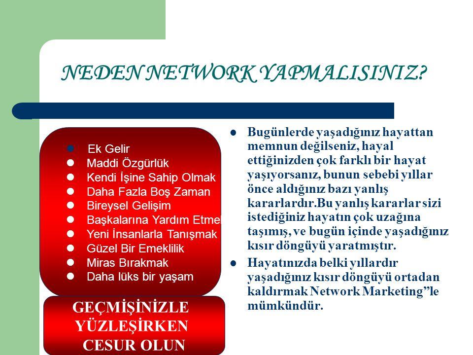 İŞİNİZİ DOĞRU İNŞAA ETMEK. NETWORK te İSTİSNALAR KAİDELERİ ve İŞİ BOZAR .