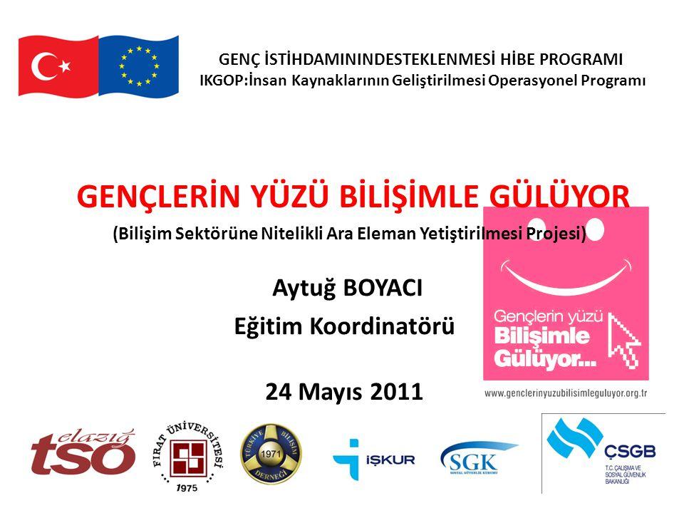 Seminerler DÖNEM SEMİNERLER 24-27 Mayıs 2011 DÖNEM SEMİNERLER 4-8 Temmuz 2011 DÖNEM SEMİNERLER 5-9 Eylül 2011 Kariyer Danışmanlığı-Sosyal Danışmanlık- Türkiye İş Kurumu Elazığ İl Müdürlüğü E-Ticaret- TBD Web Programcılığı-TBD İletişim ve Teknikleri-TBD Girişimcilik-TBD İş Planı Hazırlama Süreç ve Yönetimi-TBD Kariyer Danışmanlığı-CV Hazırlama-TBD GENÇ İSTİHDAMININDESTEKLENMESİ HİBE PROGRAMI GENÇLERİN YÜZÜ BİLİŞİMLE GÜLÜYOR