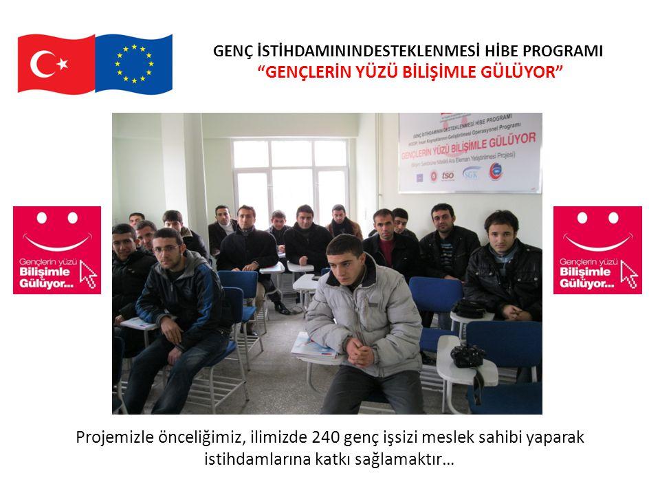 Projemizle önceliğimiz, ilimizde 240 genç işsizi meslek sahibi yaparak istihdamlarına katkı sağlamaktır…