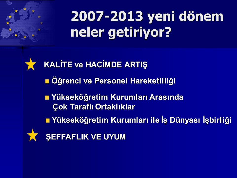 2007-2013 yeni dönem neler getiriyor? KALİTE ve HACİMDE ARTIŞ Öğrenci ve Personel Hareketliliği Öğrenci ve Personel Hareketliliği Yükseköğretim Kuruml
