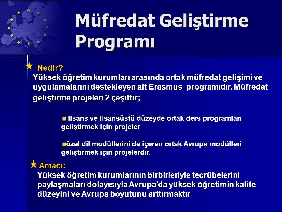 Müfredat Geliştirme Programı Nedir? Nedir? Yüksek öğretim kurumları arasında ortak müfredat gelişimi ve uygulamalarını destekleyen alt Erasmus program