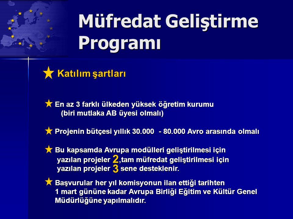 Müfredat Geliştirme Programı En az 3 farklı ülkeden yüksek öğretim kurumu (biri mutlaka AB üyesi olmalı) (biri mutlaka AB üyesi olmalı) Katılım şartları Katılım şartları Projenin bütçesi yıllık 30.000 - 80.000 Avro arasında olmalı Bu kapsamda Avrupa modülleri geliştirilmesi için yazılan projeler,tam müfredat geliştirilmesi için yazılan projeler,tam müfredat geliştirilmesi için yazılan projeler sene desteklenir.