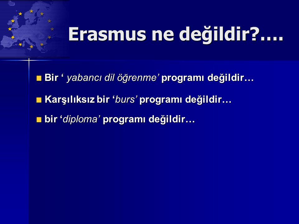 Erasmus ne değildir?…. Bir ' yabancı dil öğrenme' programı değildir… Bir ' yabancı dil öğrenme' programı değildir… Karşılıksız bir 'burs' programı değ