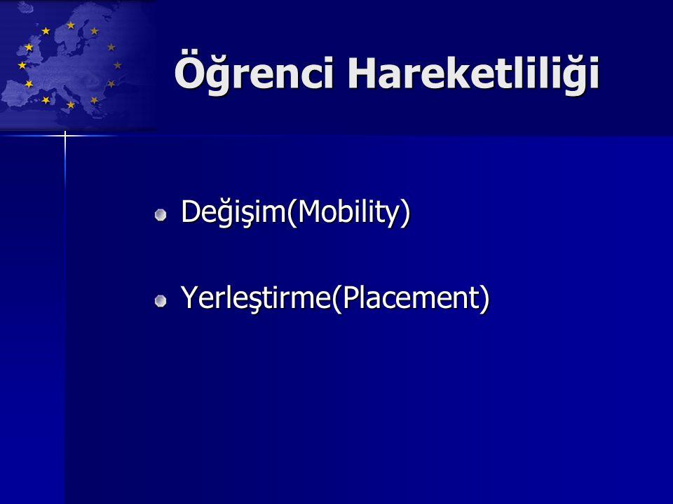 Öğrenci Hareketliliği Değişim(Mobility)Yerleştirme(Placement)