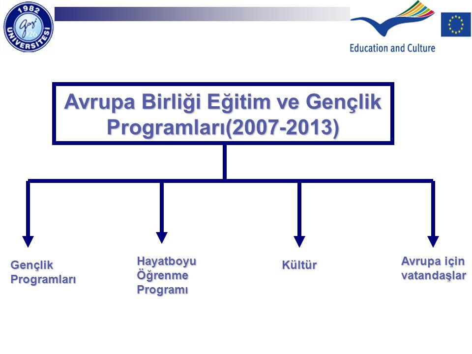 Hayatboyu Öğrenme Programı Gençlik Programları Kültür Avrupa için vatandaşlar Avrupa Birliği Eğitim ve Gençlik Programları(2007-2013)