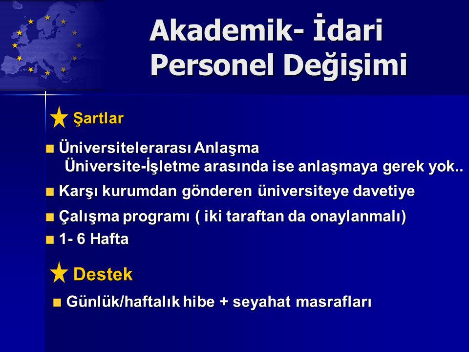 Akademik- İdari Personel Değişimi Karşı kurumdan gönderen üniversiteye davetiye Karşı kurumdan gönderen üniversiteye davetiye Çalışma programı ( iki t
